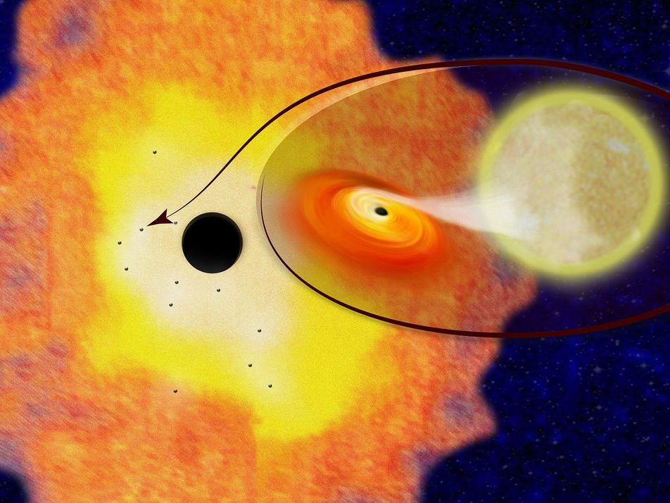 Thousands of Black Holes May Lurk at the Galaxy's Centre