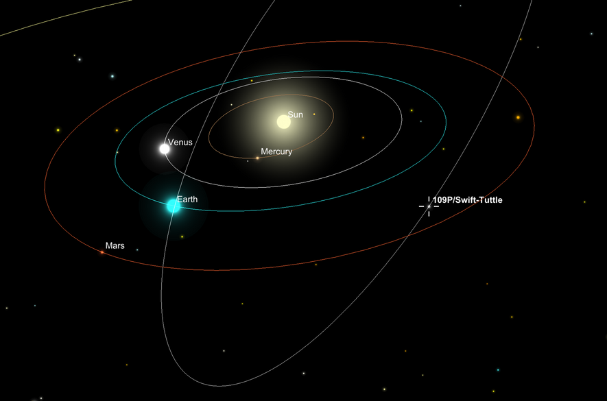 An illustration shows the orbital path of comet Swift-Tuttle.