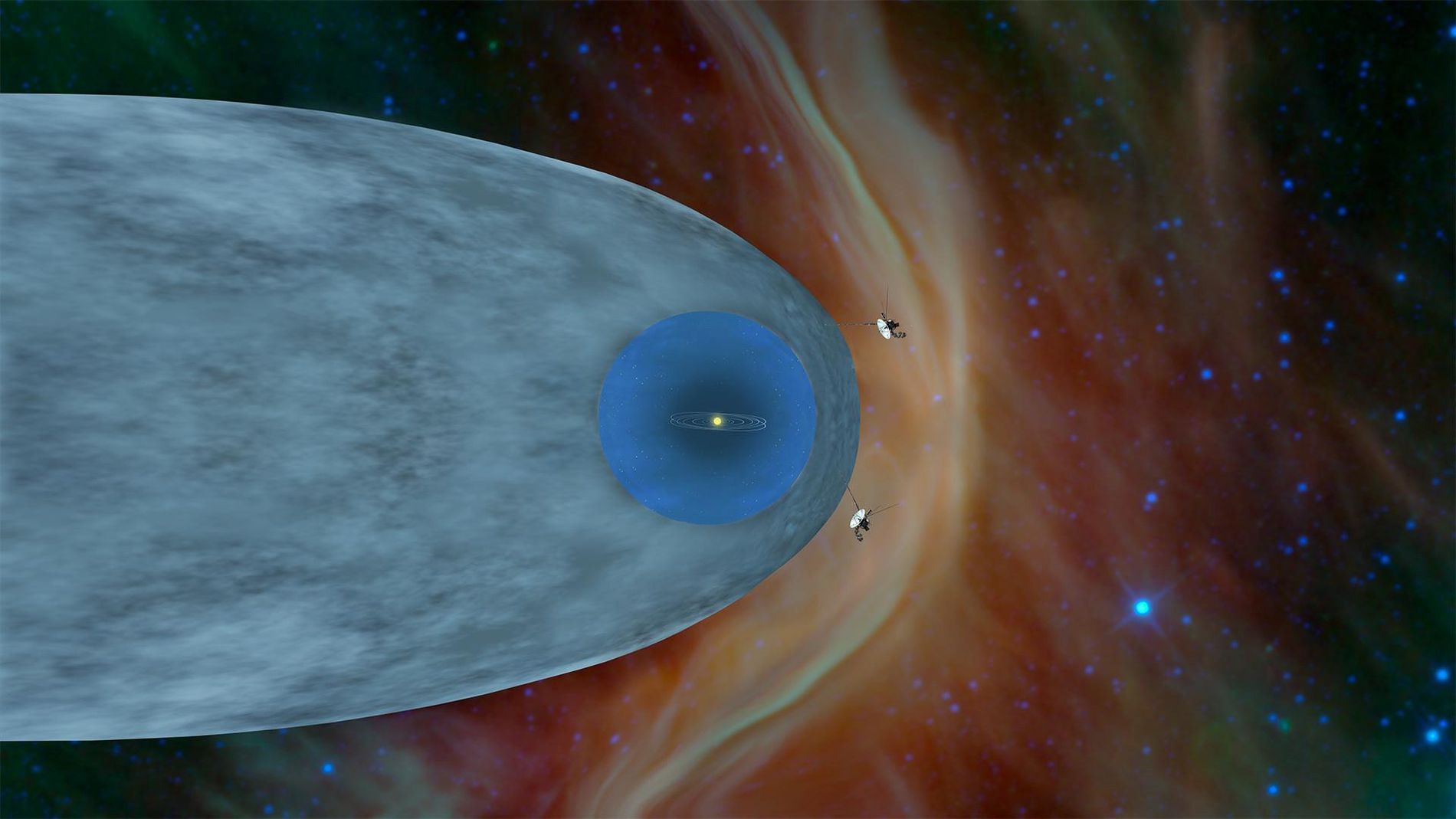 An illustration shows the position of NASA's Voyager 1 and Voyager 2 probes outside of the heliosphere, a protective bubble created by the sun that extends well past the orbit of Pluto.