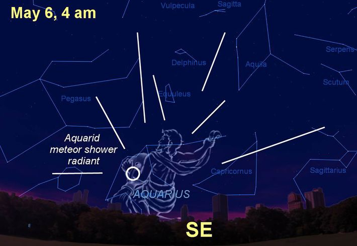 Eta Aquarid meteors will appear to radiate from their namesake constellation on May 6.