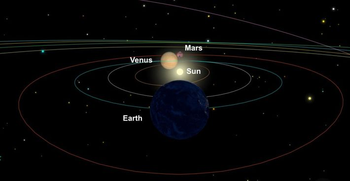 On September 2, Earth and Mars will be on opposite sides of the sun—cutting us off ...