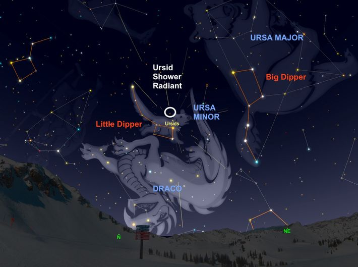 The Ursid meteor shower is active each year around December 17 to 26, with a peak ...