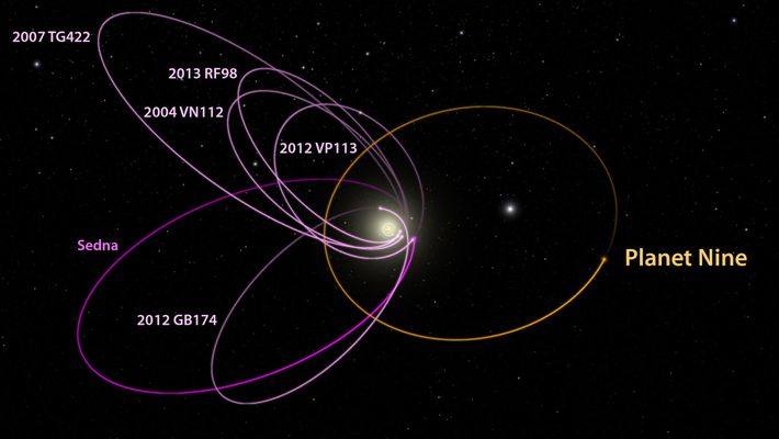 A planet 10 times as massive as Earth, called Planet Nine in the diagram (and informally ...