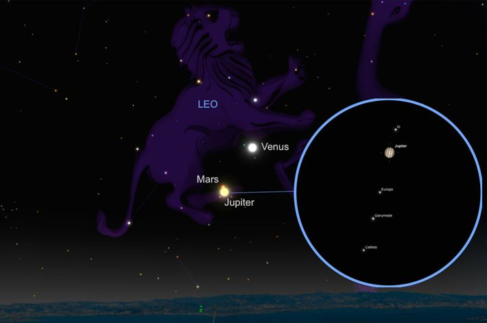 Jupiter, along with Venus and Mars dominates the eastern sky at dawn on October 17, 2015. ...