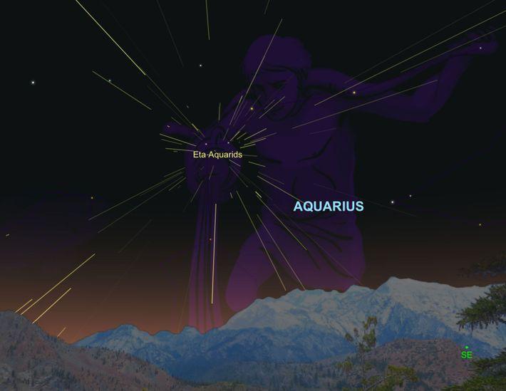Eta Aquarid meteors will seem to radiate from their namesake constellation.