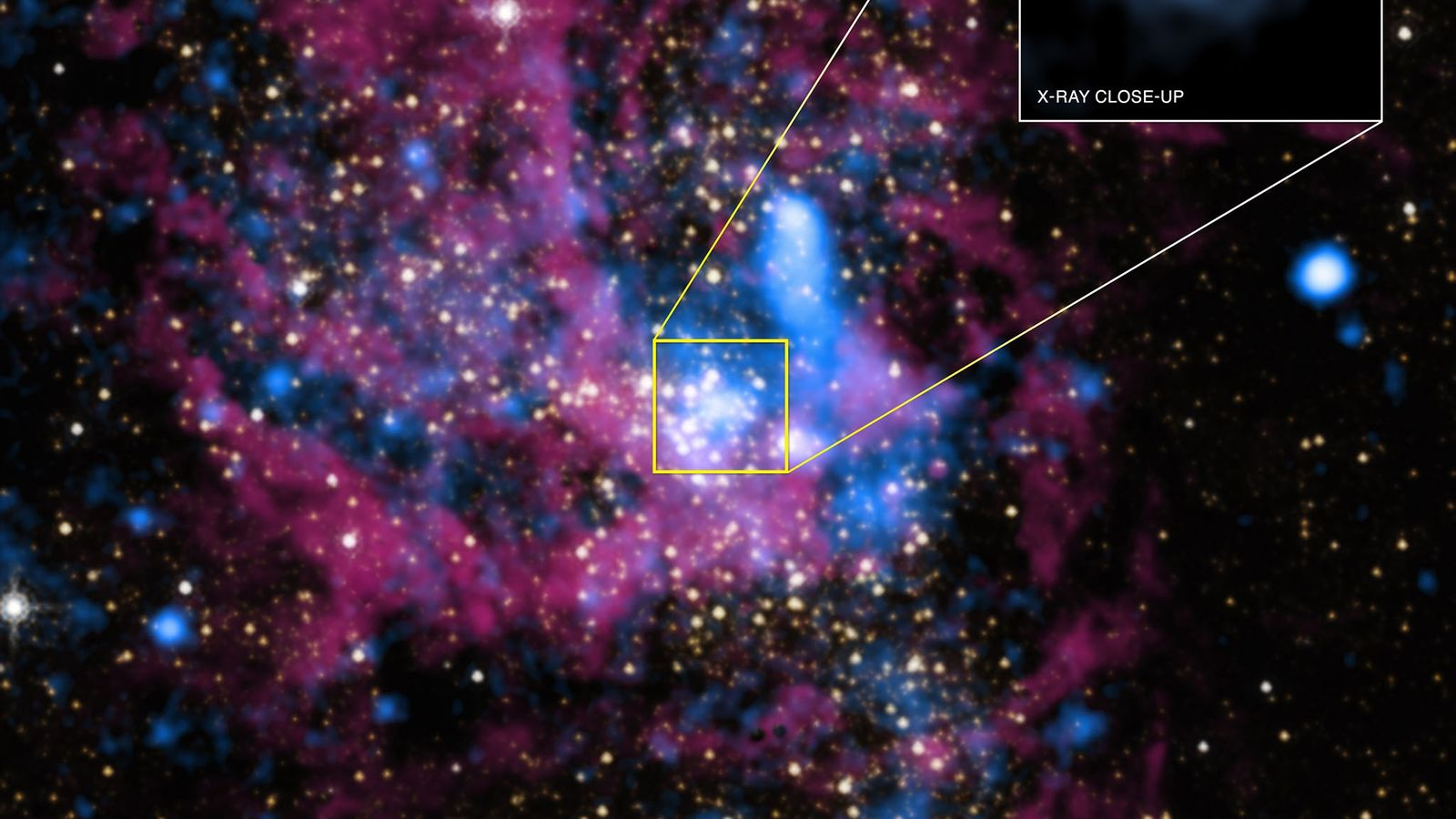 The center of the Milky Way galaxy, with the supermassive black hole Sagittarius A* (Sgr A*), ...