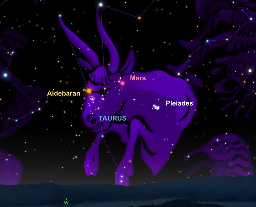 On April 11, Mars will glide close to the red star Aldebaran, also known as the ...