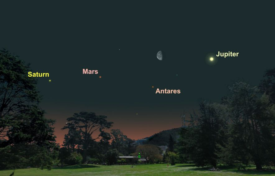 Three planets will form a cosmic conga line with the moon in March.