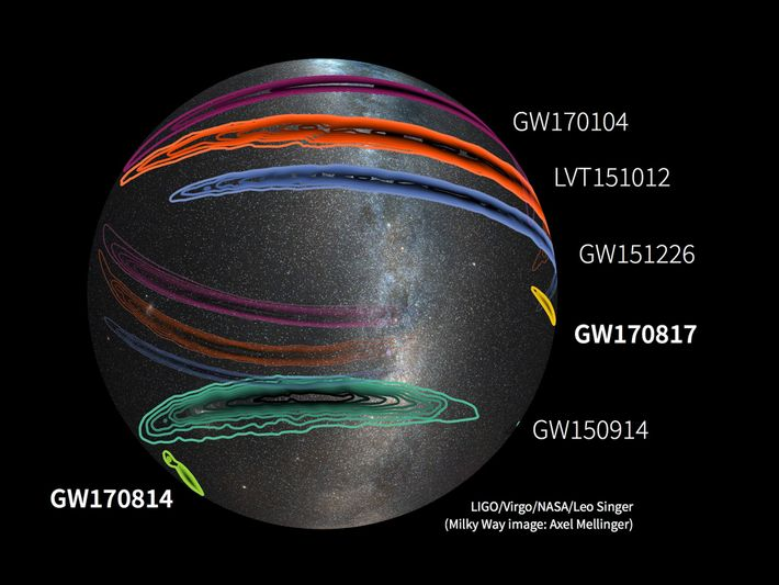 An all-sky map shows the confirmed detections of gravitational waves to date, and one candidate detection. ...