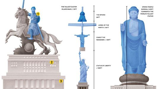 The graphic: The world's tallest warrior