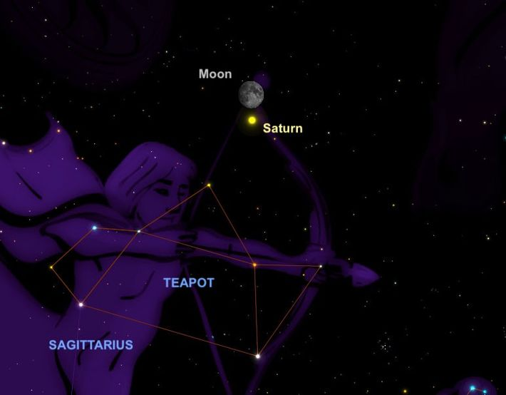 Saturn will be nestled near the waxing gibbous moon on July 24.
