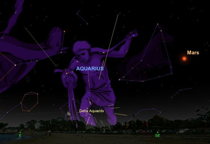 Watch for the Southern Delta Aquarid meteor shower to radiate from the constellation Aquarius on July ...