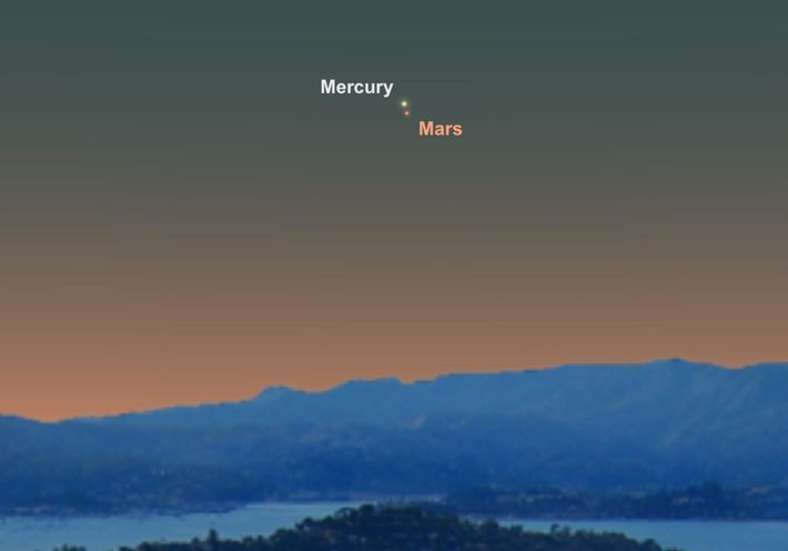 Look for Mercury and Mars to appear especially close on June 18.