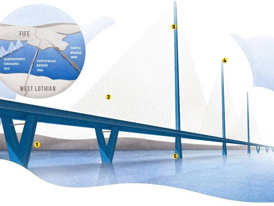 The Graphic: Queensferry Crossing