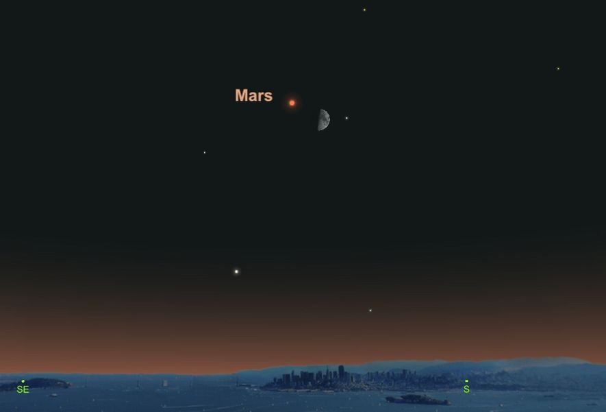 Mars will appear close to the waxing gibbous moon on November 15.