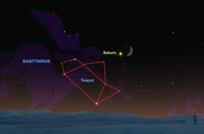 On October 14, Saturn will be close to the 'teapot', part of the constellation Sagittarius.