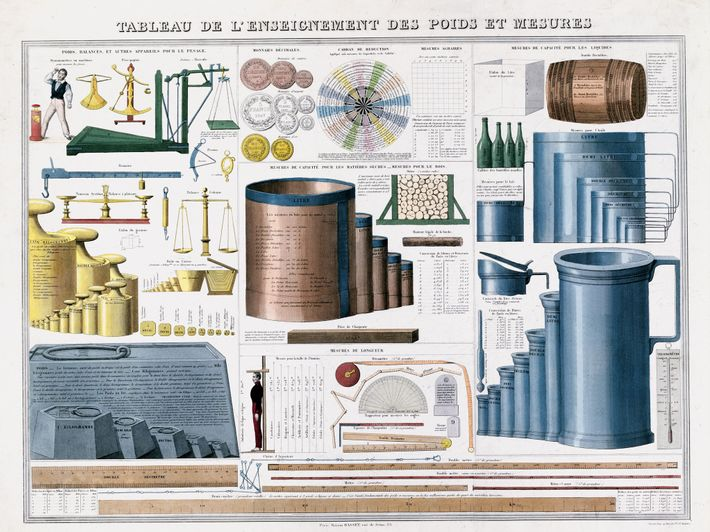 A colour poster produced in 1850, explains metric weights and measures, including metres, kilos, and litres ...