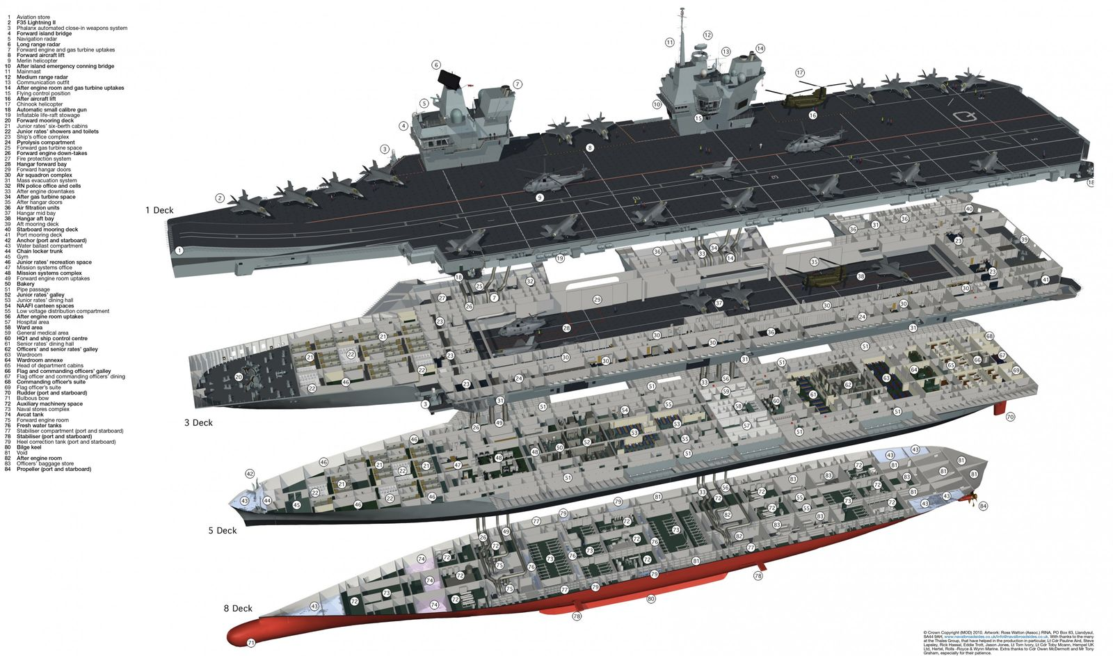 A Royal Navy cutaway of the interior of HMS Queen Elizabeth. In broad geography, the low ...