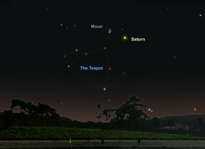 The moon will be near the Teapot asterism, part of the constellation Sagittarius, on 17th September.
