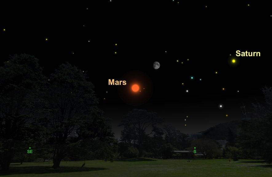 Mars and the moon partner up for two nights from 22nd to 23rd August.
