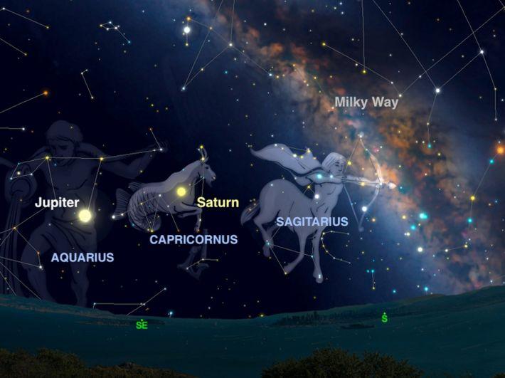Stargazing Dog Days - Milky Way Chart